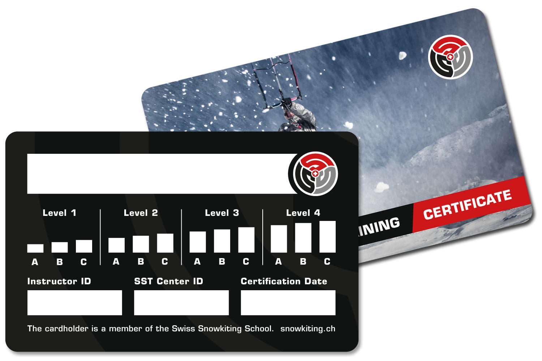 SST Card